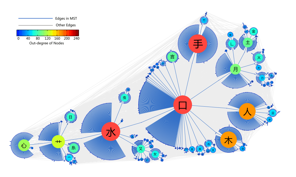 chinese-character-node.png