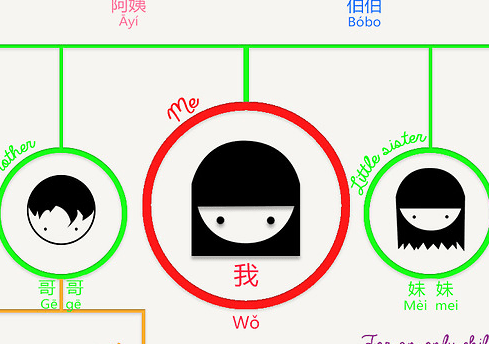 chinese-family-tree.png