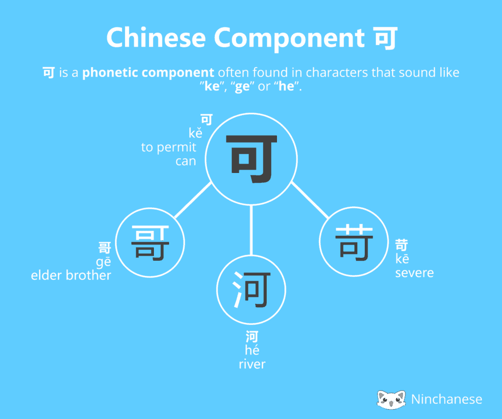 Chinese Character: the phonetic component 可 ke