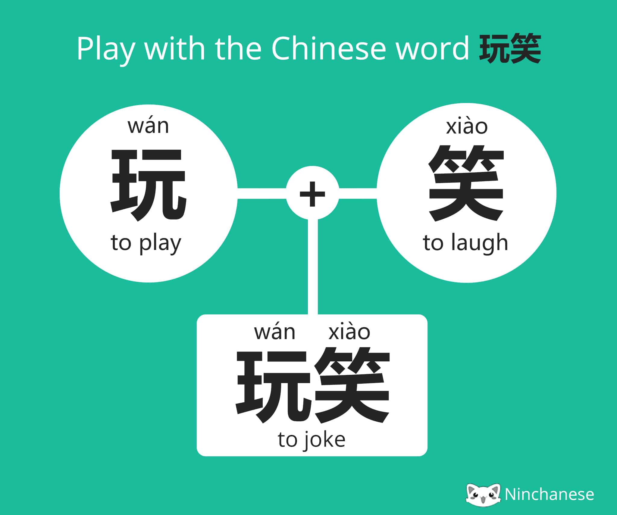 how to say to joke in Chinese